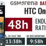 HTC One Battery test