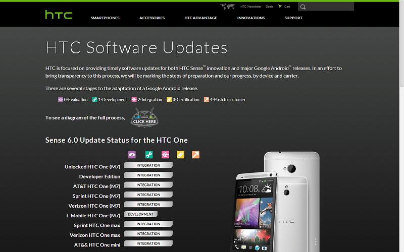 HTC Software Update Page