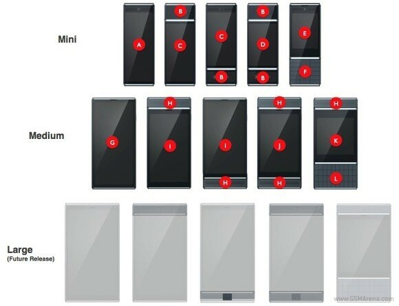 project ara gsm arena sizes